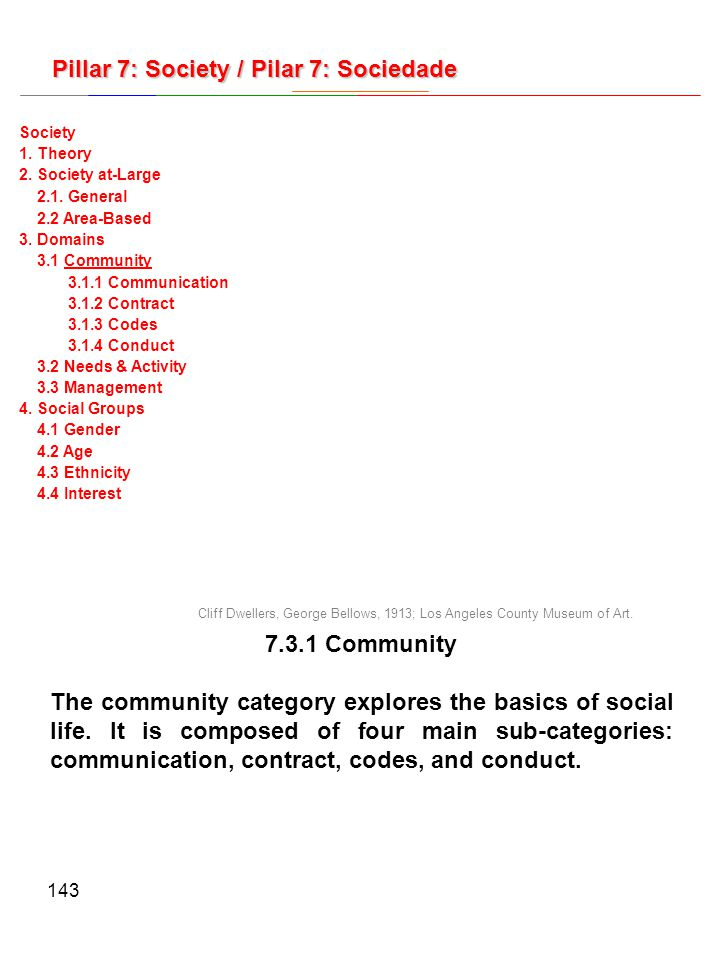 143 7.3.1 Community The community category explores the basics of social life.