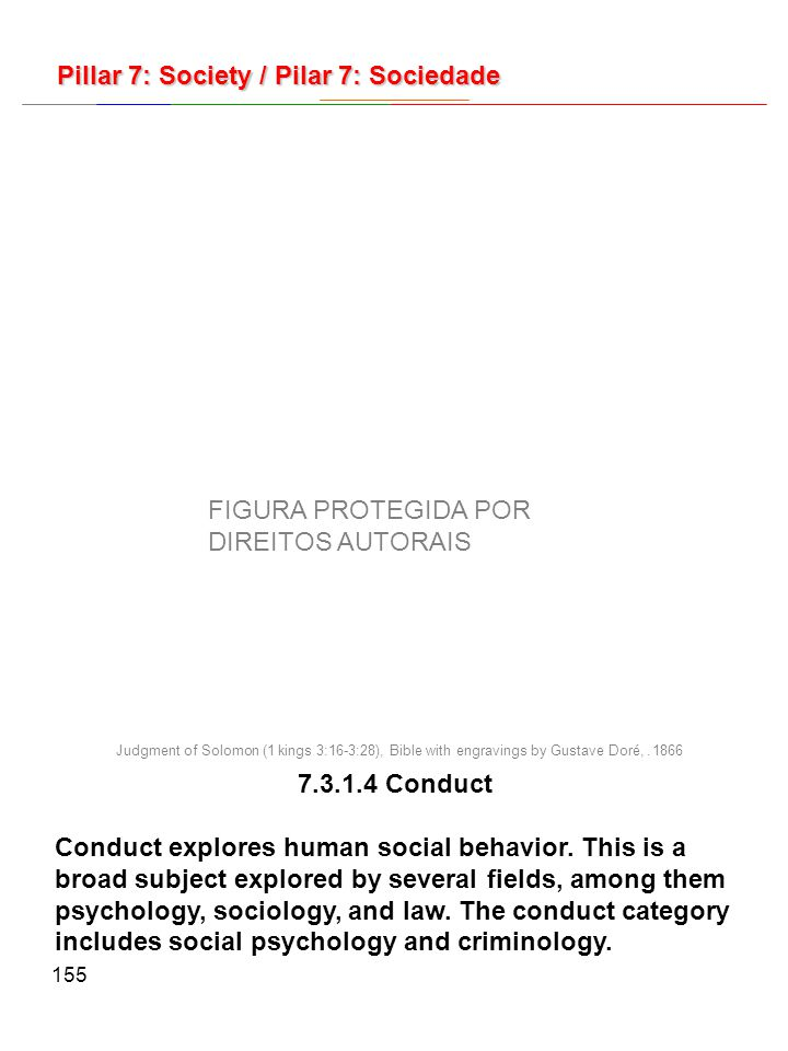 155 7.3.1.4 Conduct Conduct explores human social behavior.