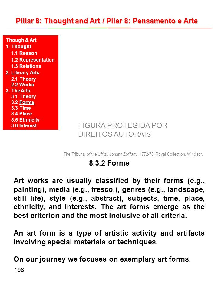 Forms Art works are usually classified by their forms (e.g., painting), media (e.g., fresco,), genres (e.g., landscape, still life), style (e.g., abstract), subjects, time, place, ethnicity, and interests.