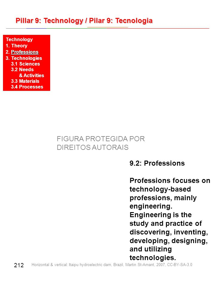 212 9.2: Professions Professions focuses on technology-based professions, mainly engineering.
