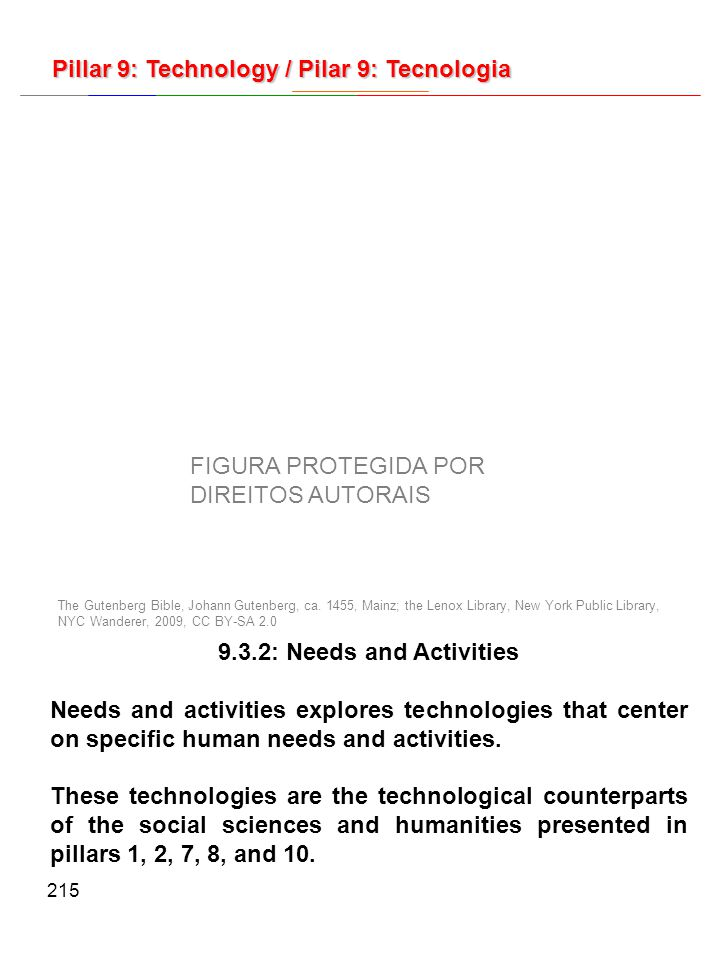 215 9.3.2: Needs and Activities Needs and activities explores technologies that center on specific human needs and activities.