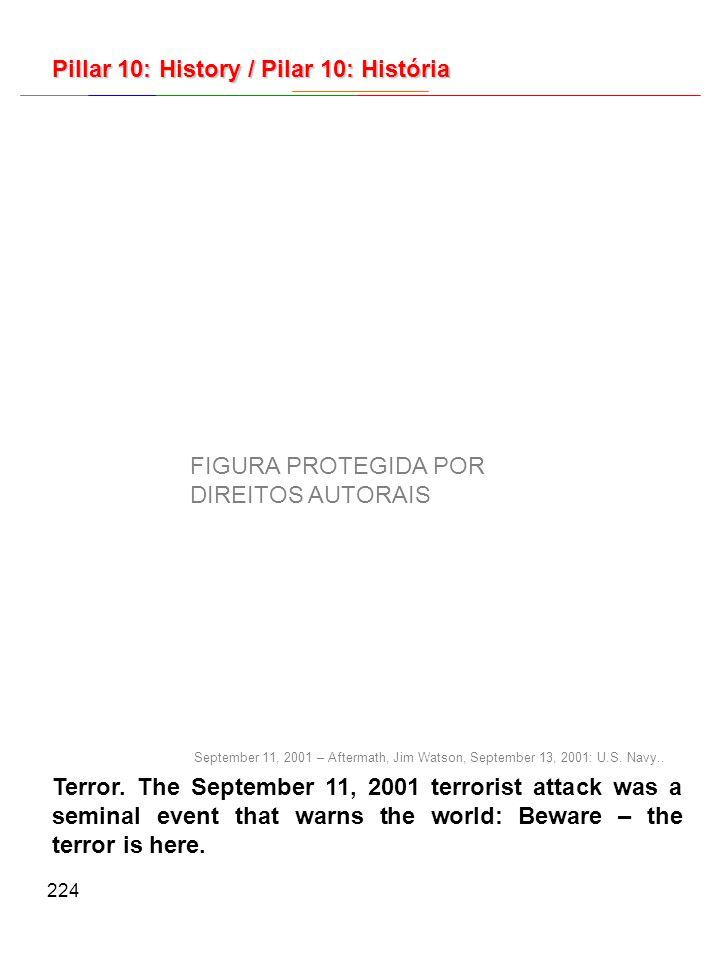 224 Terror.