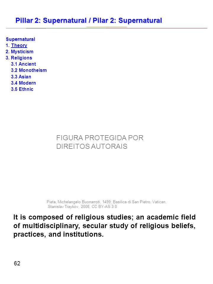 62 It is composed of religious studies; an academic field of multidisciplinary, secular study of religious beliefs, practices, and institutions.