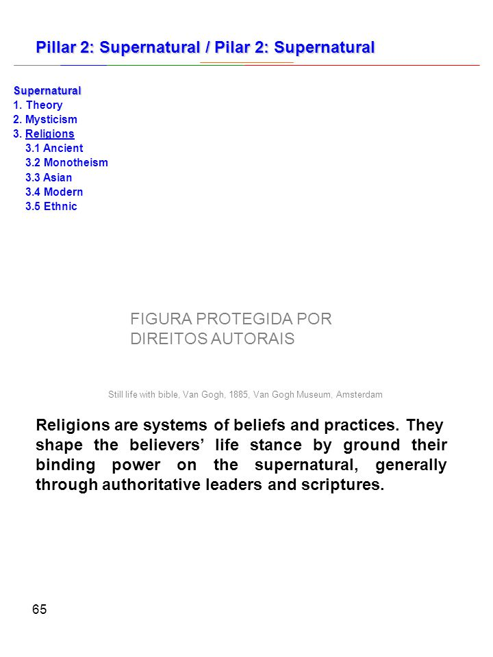 65 Religions are systems of beliefs and practices.