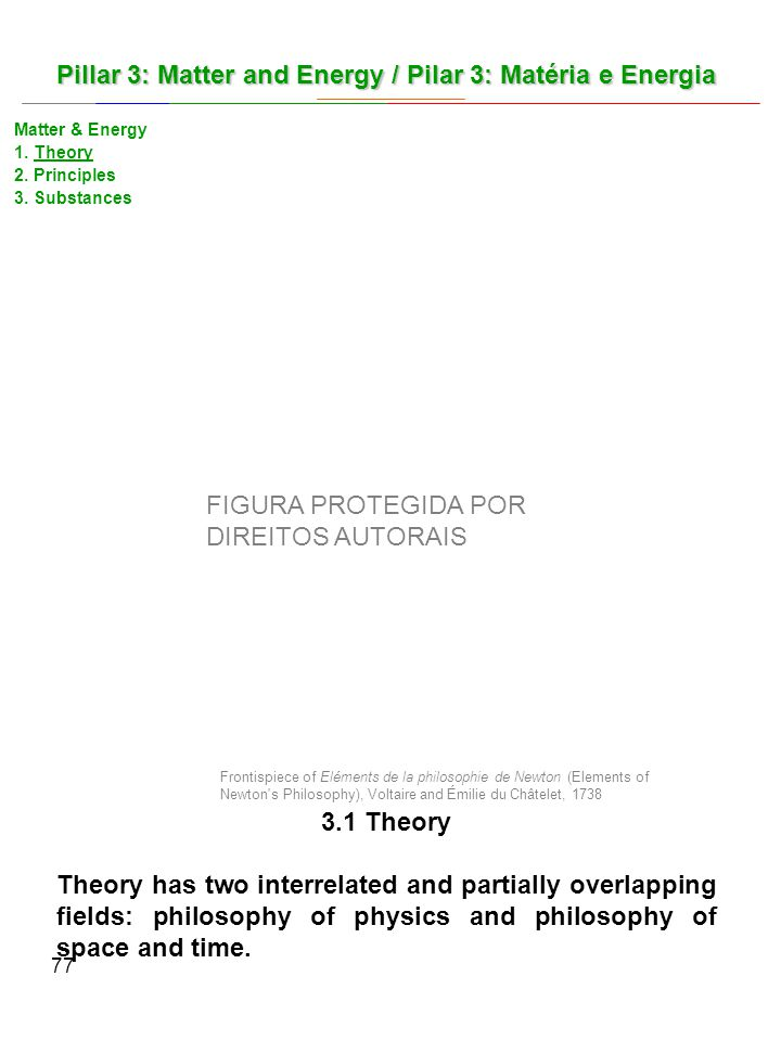 Theory Theory has two interrelated and partially overlapping fields: philosophy of physics and philosophy of space and time.