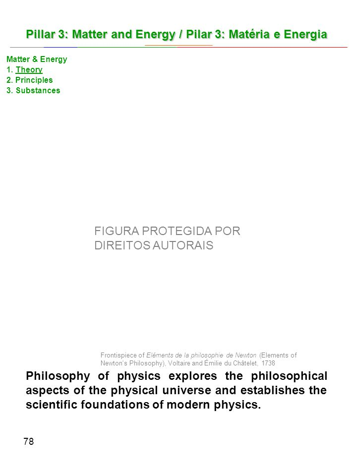 78 Philosophy of physics explores the philosophical aspects of the physical universe and establishes the scientific foundations of modern physics.