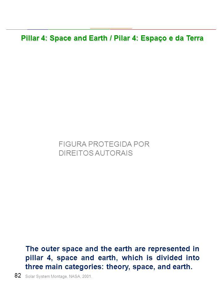 82 Solar System Montage, NASA, 2001.