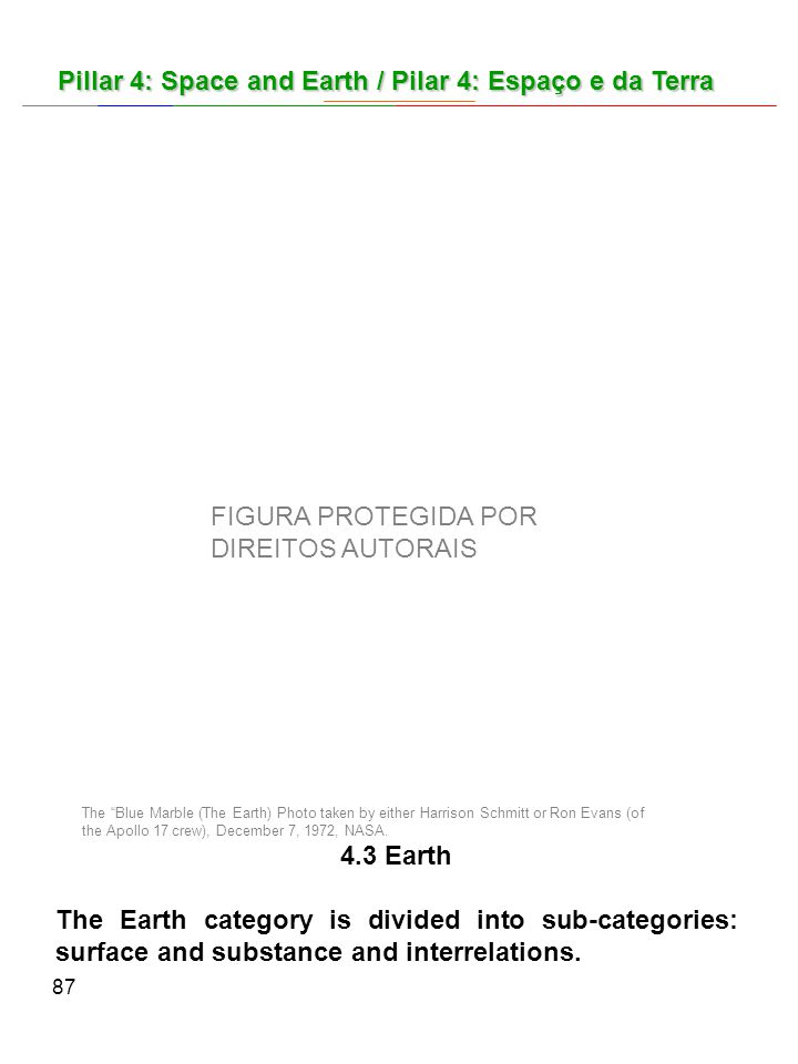 Earth The Earth category is divided into sub-categories: surface and substance and interrelations.