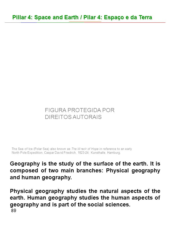 89 Geography is the study of the surface of the earth.