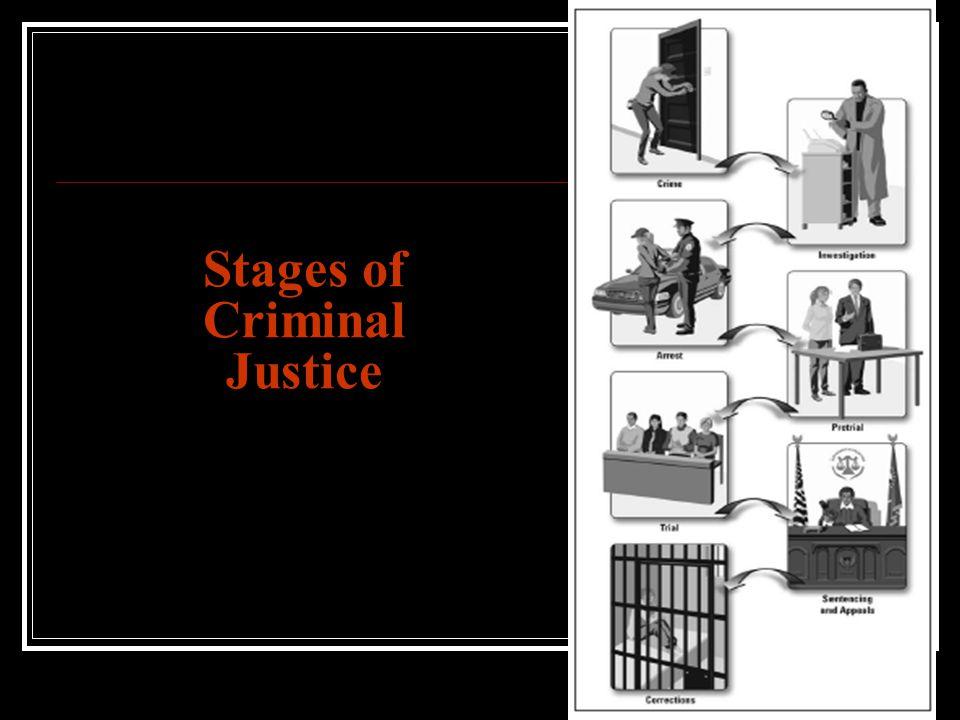Stages of Criminal Justice