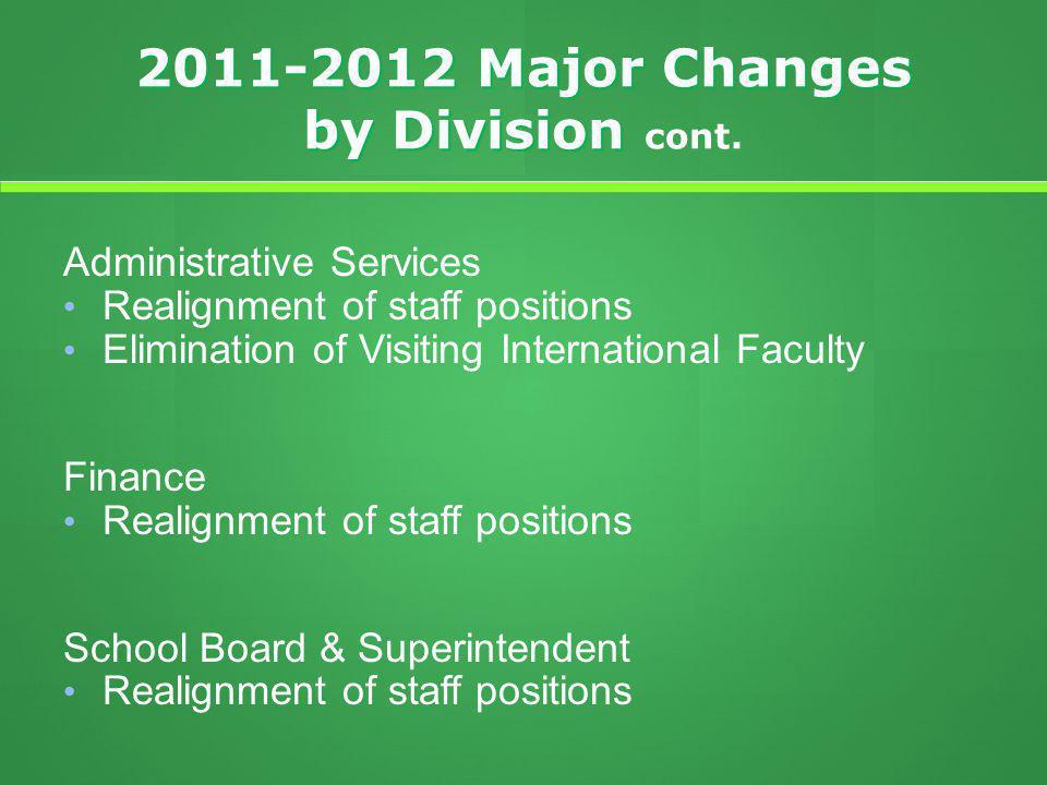 2011-2012 Major Changes by Division 2011-2012 Major Changes by Division cont.