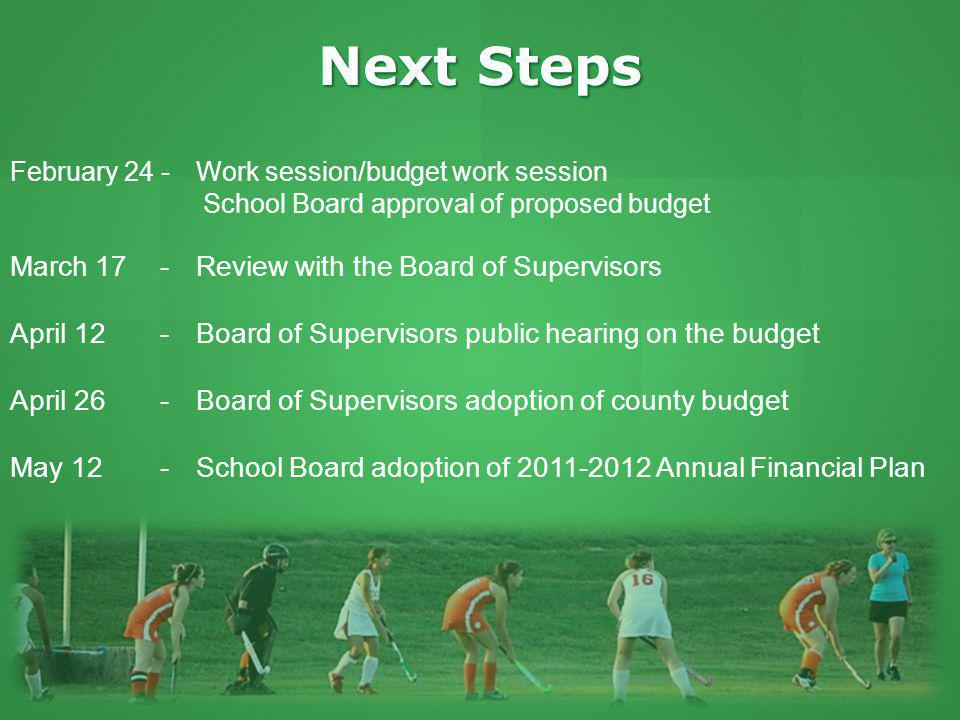 Next Steps February 24 - Work session/budget work session School Board approval of proposed budget March 17-Review with the Board of Supervisors April 12-Board of Supervisors public hearing on the budget April 26-Board of Supervisors adoption of county budget May 12-School Board adoption of 2011-2012 Annual Financial Plan