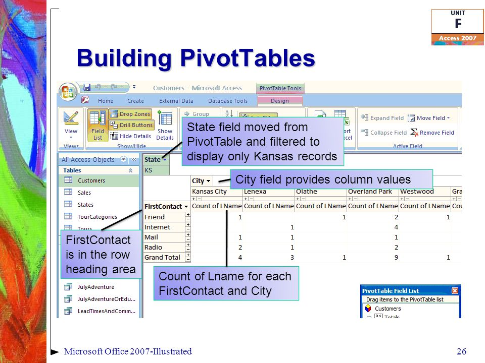 Building PivotTables 26Microsoft Office 2007-Illustrated State field moved from PivotTable and filtered to display only Kansas records City field provides column values FirstContact is in the row heading area Count of Lname for each FirstContact and City