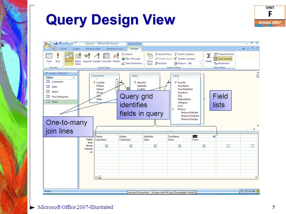 Query Design View 5Microsoft Office 2007-Illustrated One-to-many join lines Field lists Query grid identifies fields in query