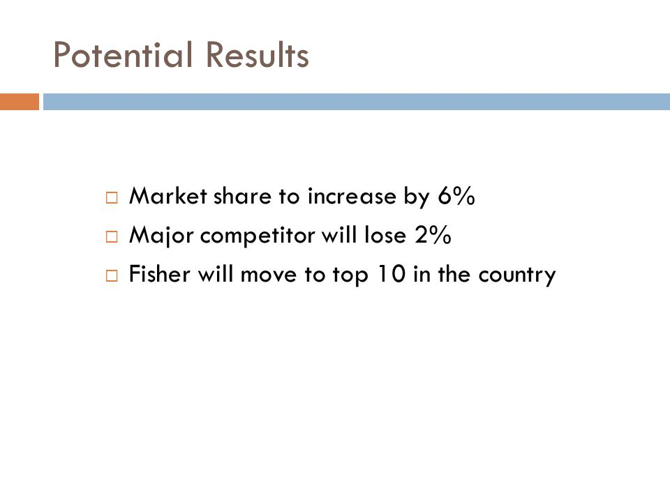 Potential Results  Market share to increase by 6%  Major competitor will lose 2%  Fisher will move to top 10 in the country