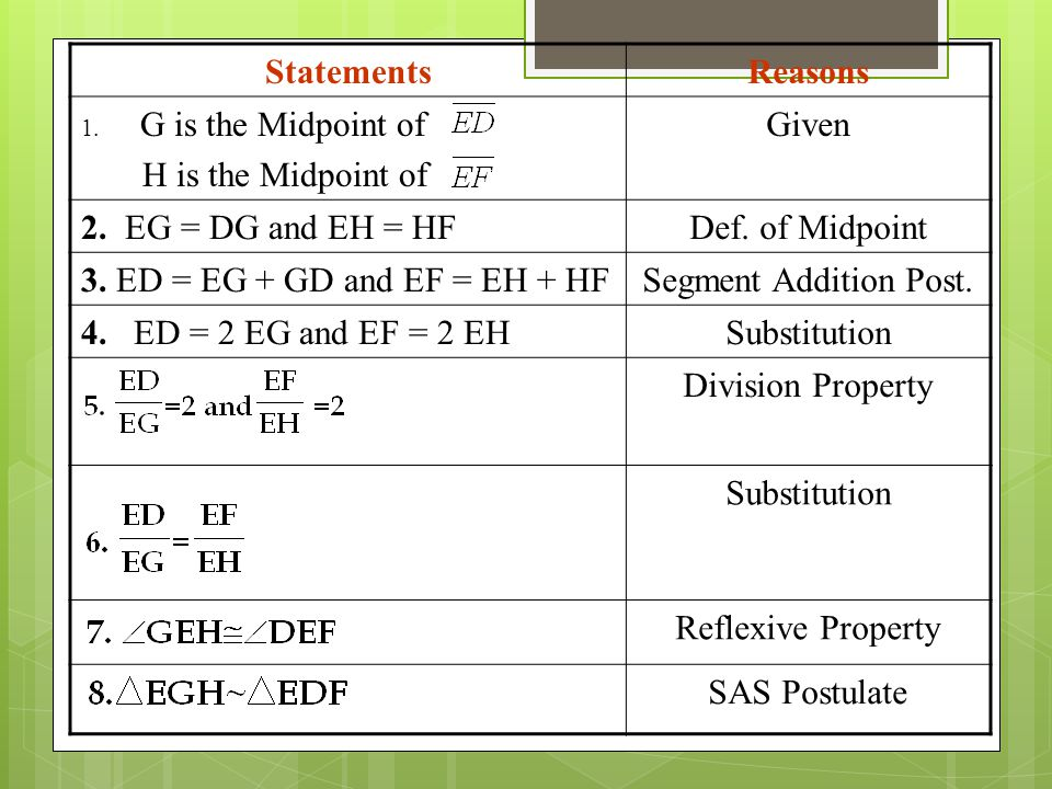 StatementsReasons 1. G is the Midpoint of H is the Midpoint of Given 2. EG = DG and EH = HFDef. of Midpoint 3. ED = EG + GD and EF = EH + HFSegment Ad