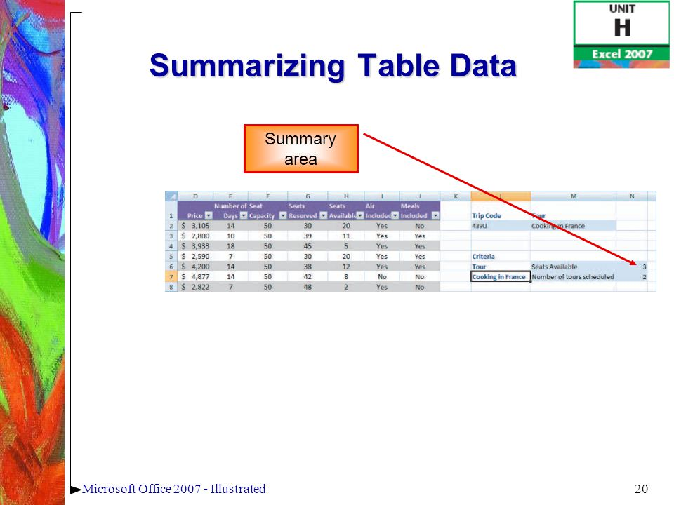 20Microsoft Office 2007 - Illustrated Summarizing Table Data Summary area