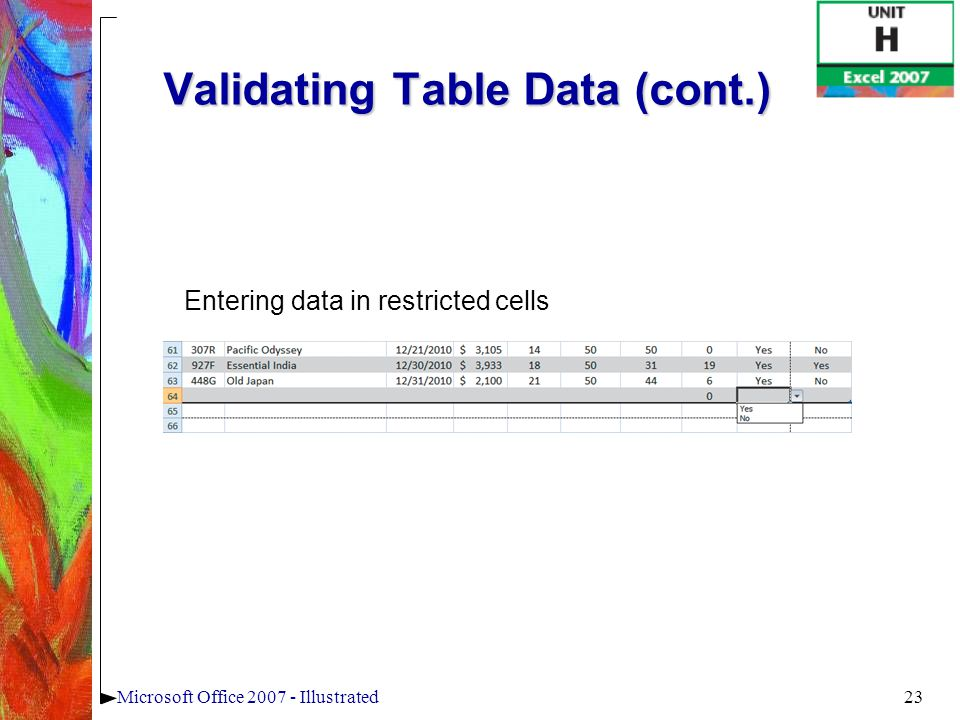 23Microsoft Office 2007 - Illustrated Validating Table Data (cont.) Entering data in restricted cells