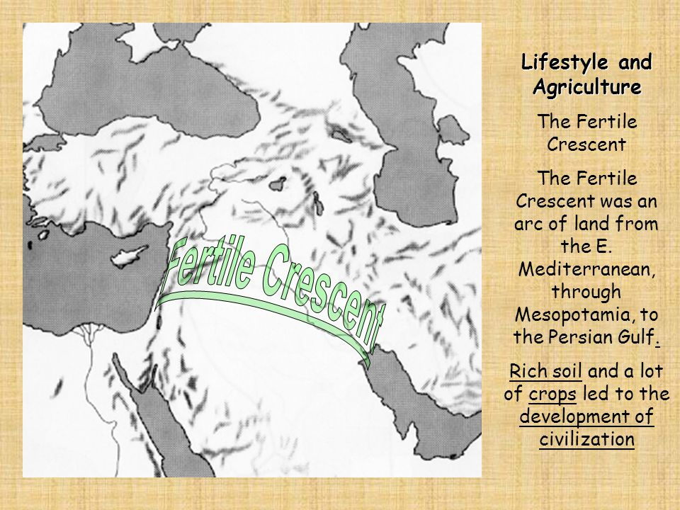 Regions Sumer First civilization, in S.