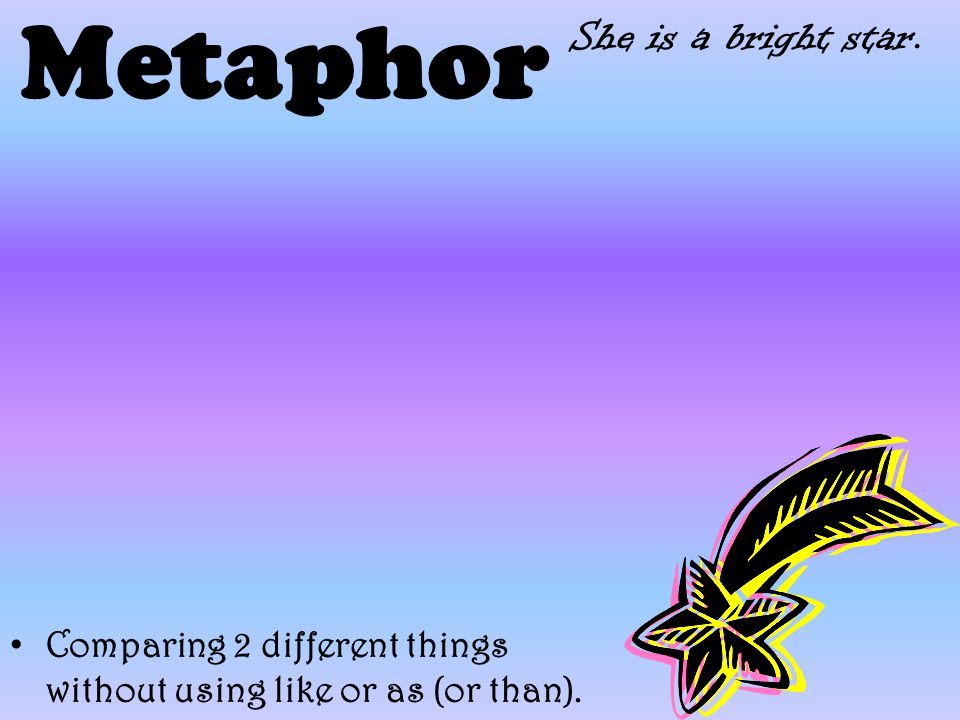 Metaphor Comparing 2 different things without using like or as (or than). She is a bright star.