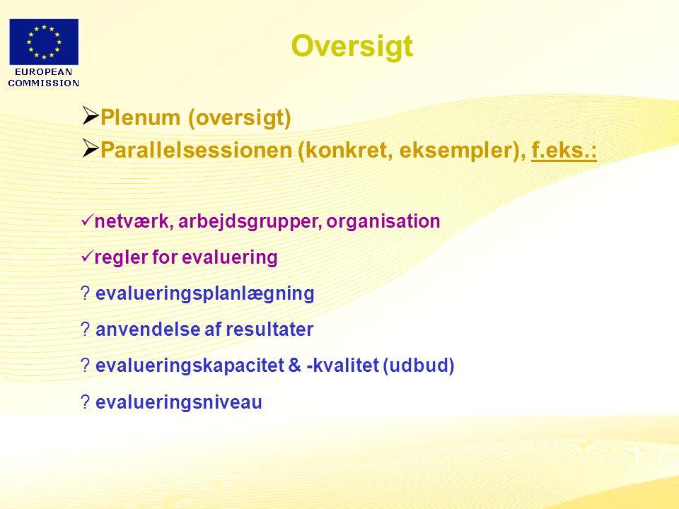 2 Oversigt  Plenum (oversigt)  Parallelsessionen (konkret, eksempler), f.eks.: netværk, arbejdsgrupper, organisation regler for evaluering .