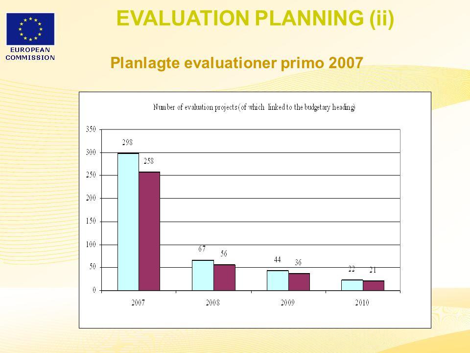 21 EVALUATION PLANNING (ii) Planlagte evaluationer primo 2007