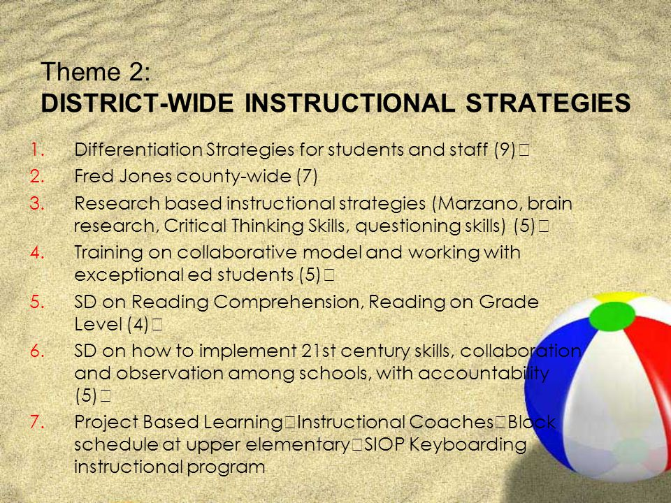 Theme 2: DISTRICT-WIDE INSTRUCTIONAL STRATEGIES 1.Differentiation Strategies for students and staff (9) 2.Fred Jones county-wide (7) 3.Research based