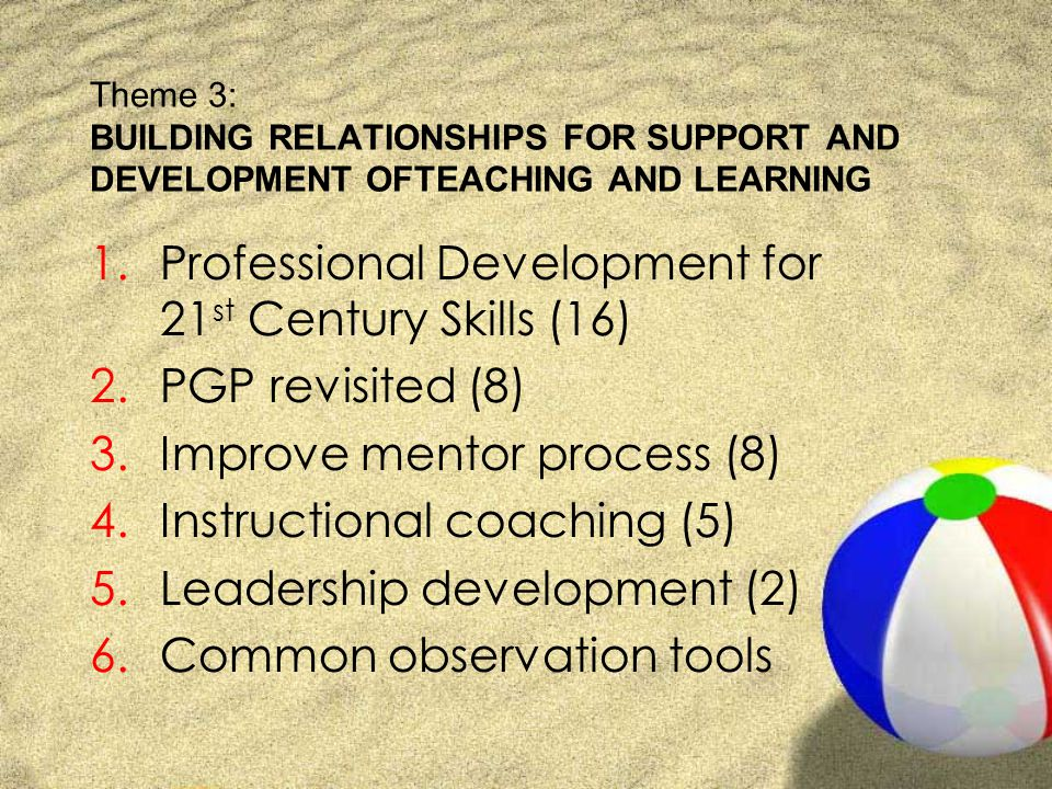 Theme 3: BUILDING RELATIONSHIPS FOR SUPPORT AND DEVELOPMENT OFTEACHING AND LEARNING 1.Professional Development for 21 st Century Skills (16) 2.PGP rev