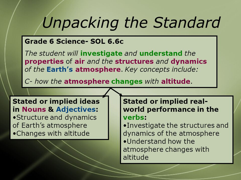 Unpacking the Standard Grade 6 Science- SOL 6.6c The student will investigate and understand the properties of air and the structures and dynamics of the Earth's atmosphere.