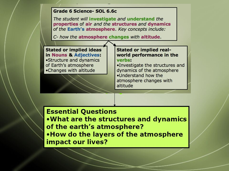 Essential Questions What are the structures and dynamics of the earth's atmosphere.