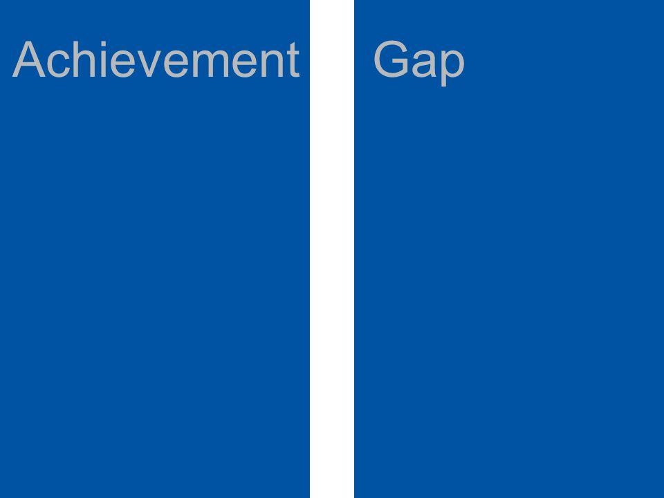 AchievementGap