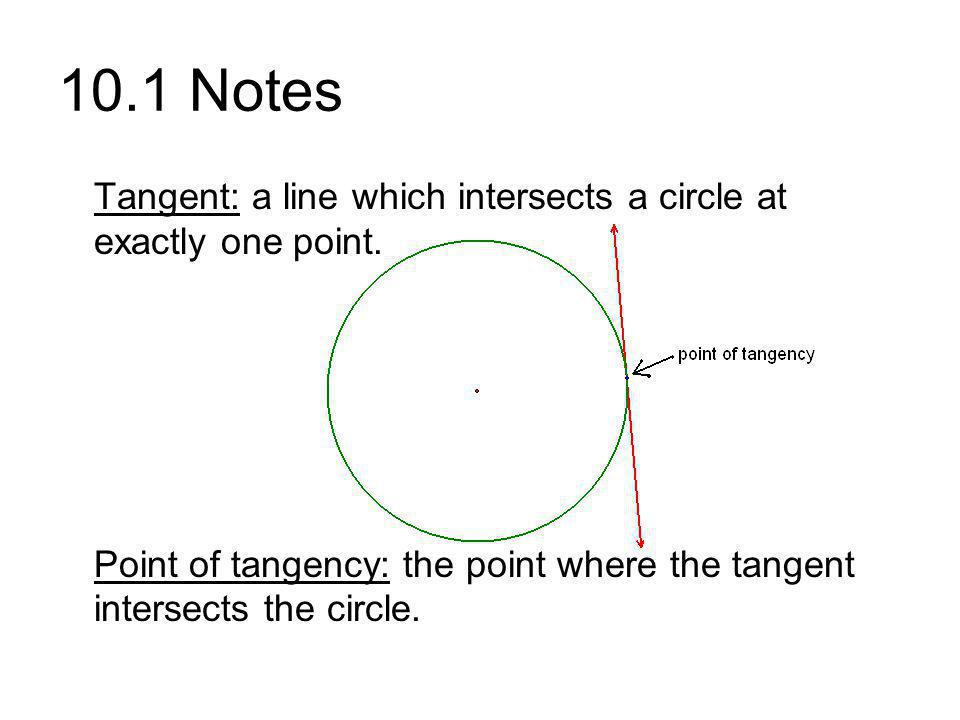 10.1 Notes Tangent: a line which intersects a circle at exactly one point.