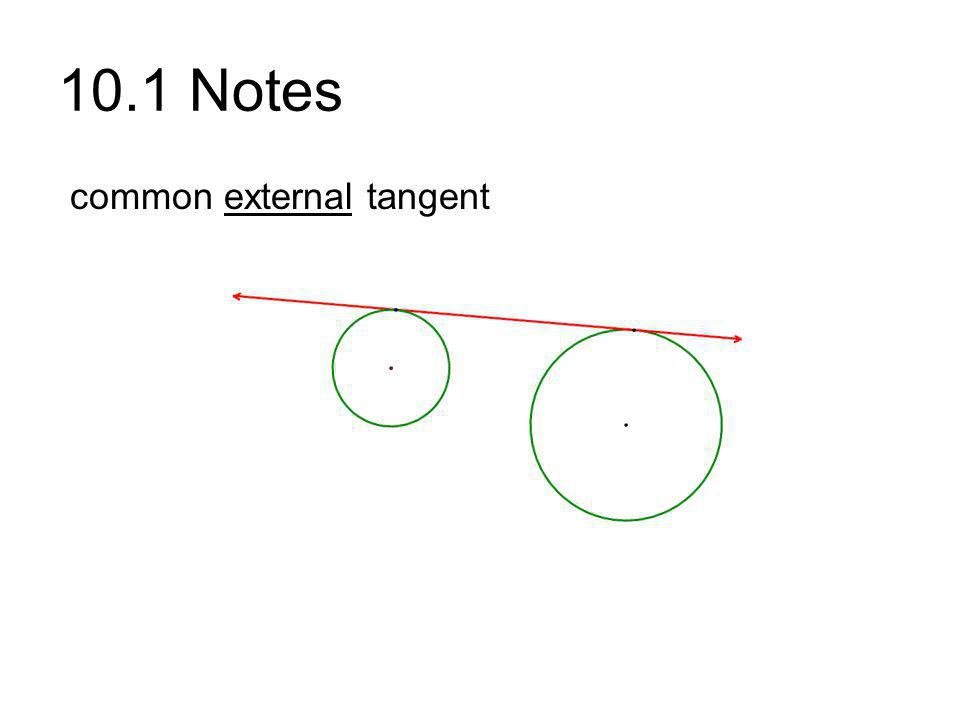 10.1 Notes common external tangent