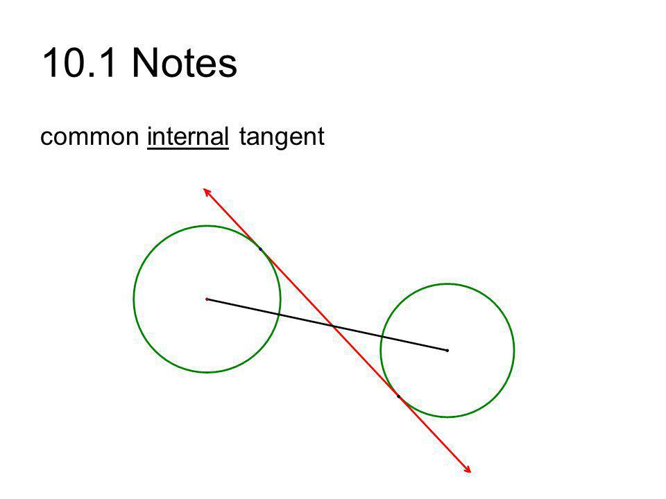 10.1 Notes common internal tangent