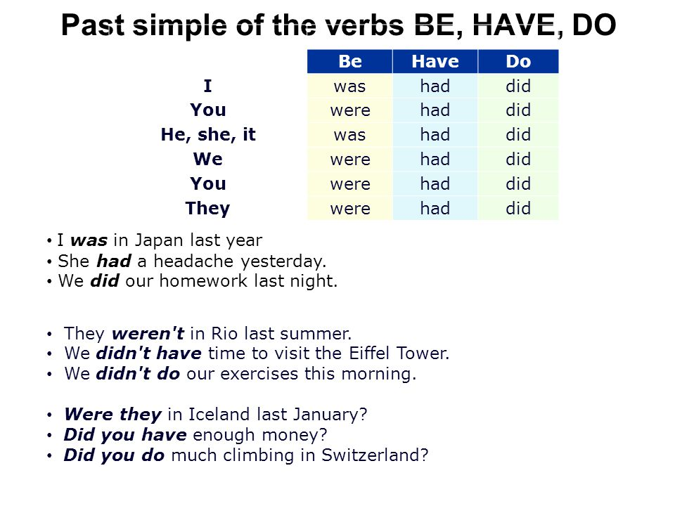 Past simple of the verbs BE, HAVE, DO BeHaveDo Iwashaddid Youwerehaddid He, she, itwashaddid Wewerehaddid Youwerehaddid Theywerehaddid I was in Japan last year She had a headache yesterday.