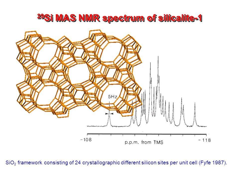 29 Si MAS NMR spectrum of silicalite-1 SiO 2 framework consisting of 24 crystallographic different silicon sites per unit cell (Fyfe 1987).