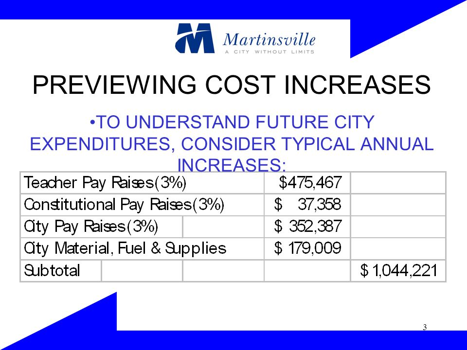 3 PREVIEWING COST INCREASES TO UNDERSTAND FUTURE CITY EXPENDITURES, CONSIDER TYPICAL ANNUAL INCREASES: