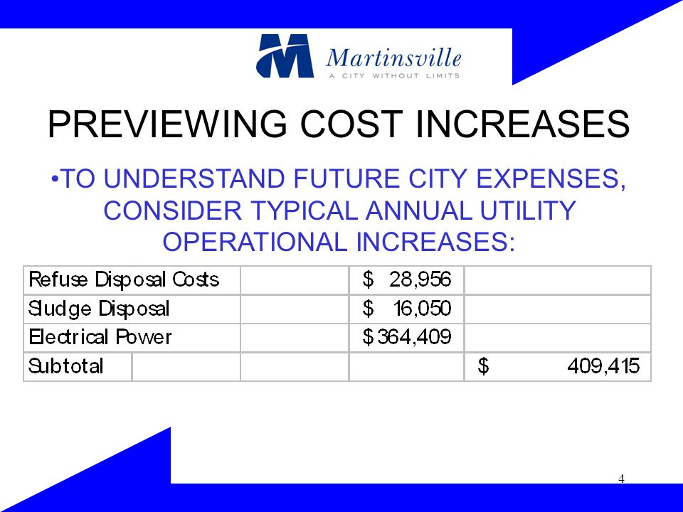 4 PREVIEWING COST INCREASES TO UNDERSTAND FUTURE CITY EXPENSES, CONSIDER TYPICAL ANNUAL UTILITY OPERATIONAL INCREASES: