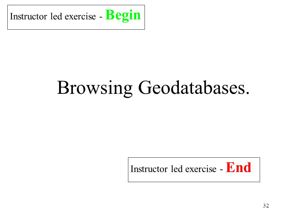 32 Instructor led exercise - Begin Browsing Geodatabases. Instructor led exercise - End