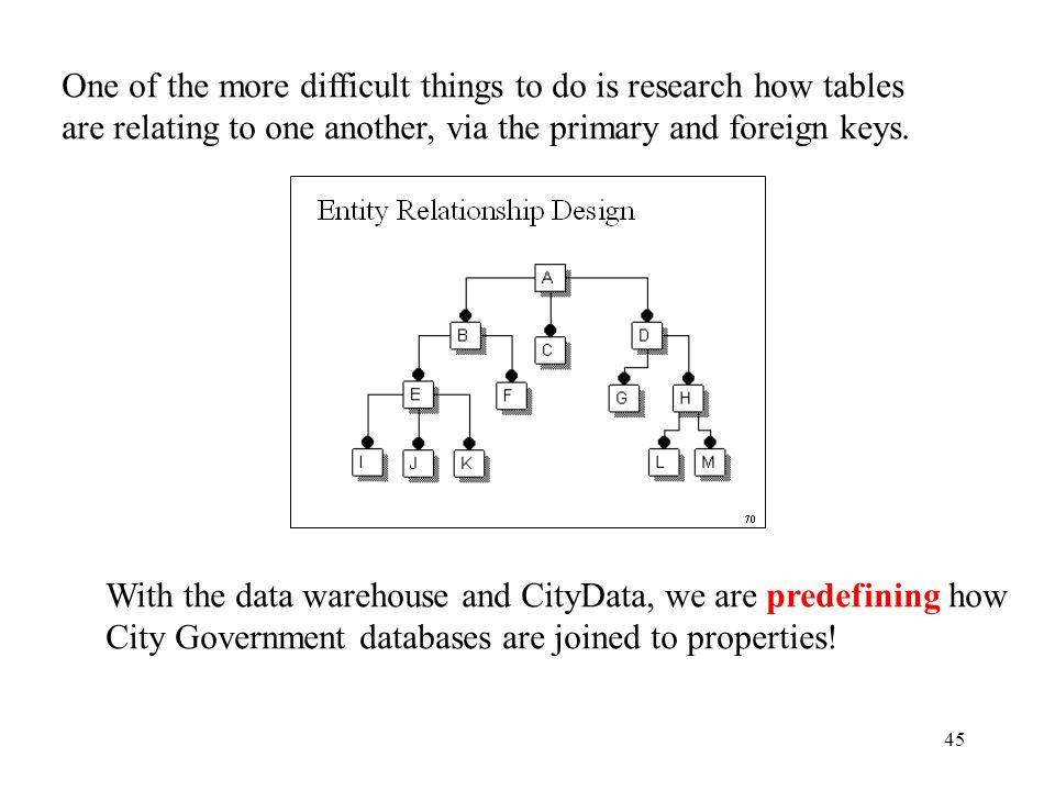 45 One of the more difficult things to do is research how tables are relating to one another, via the primary and foreign keys.