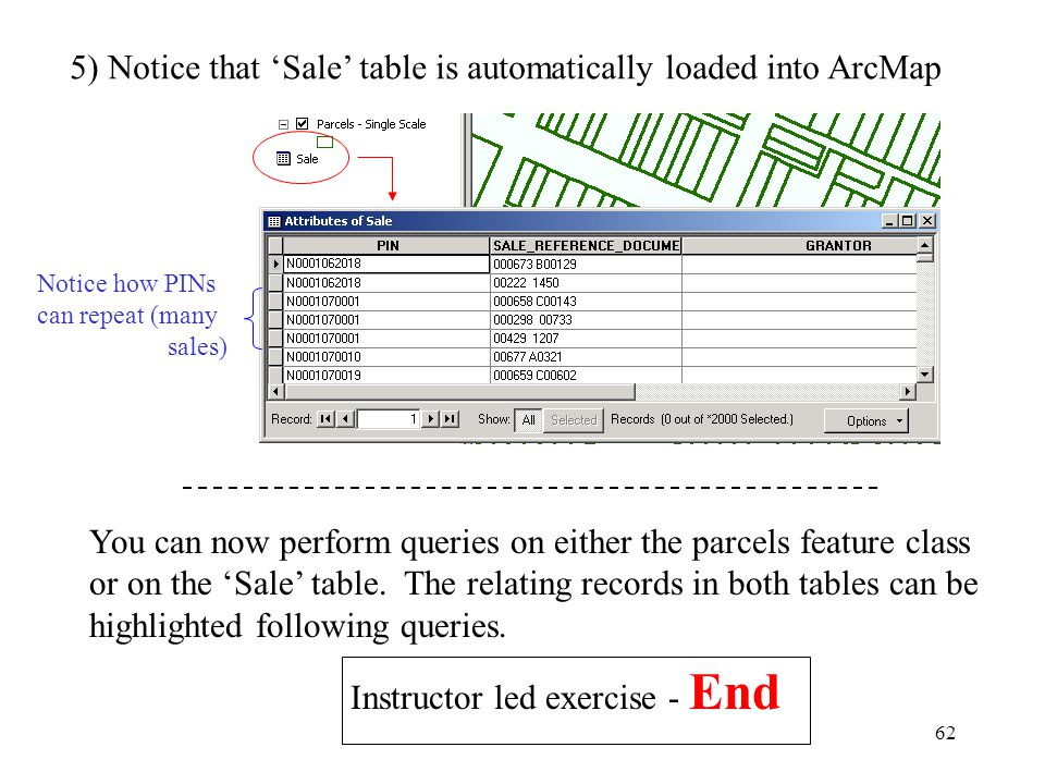62 5) Notice that 'Sale' table is automatically loaded into ArcMap Notice how PINs can repeat (many sales) You can now perform queries on either the parcels feature class or on the 'Sale' table.
