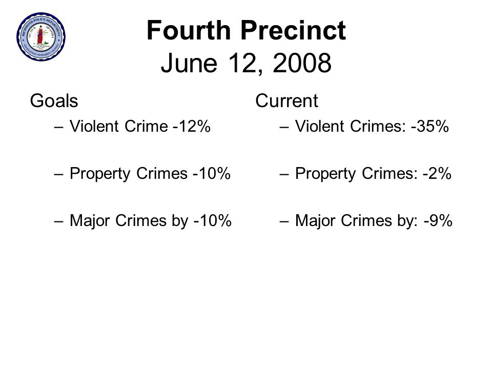 Fourth Precinct June 12, 2008 Goals –Violent Crime -12% –Property Crimes -10% –Major Crimes by -10% Current –Violent Crimes: -35% –Property Crimes: -2% –Major Crimes by: -9%