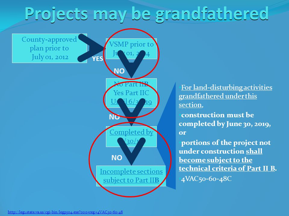 Projects may be grandfathered For land-disturbing activities grandfathered under this section, construction must be completed by June 30, 2019, or portions of the project not under construction shall become subject to the technical criteria of Part II B.