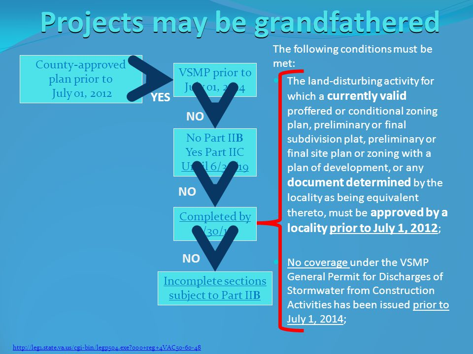 Projects may be grandfathered The following conditions must be met: The land-disturbing activity for which a currently valid proffered or conditional zoning plan, preliminary or final subdivision plat, preliminary or final site plan or zoning with a plan of development, or any document determined by the locality as being equivalent thereto, must be approved by a locality prior to July 1, 2012 ; No coverage under the VSMP General Permit for Discharges of Stormwater from Construction Activities has been issued prior to July 1, 2014; County-approved plan prior to July 01, 2012 YES http://leg1.state.va.us/cgi-bin/legp504.exe 000+reg+4VAC50-60-48 No Part IIB Yes Part IIC Until 6/30/19 VSMP prior to July 01, 2014 Completed by 6/30/19 Incomplete sections subject to Part IIB NO
