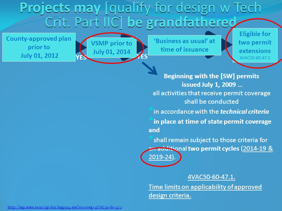 Projects may [qualify for design w Tech Crit. Part IIC] be grandfathered Beginning with the [SW] permits issued July 1, 2009 … all activities that rec