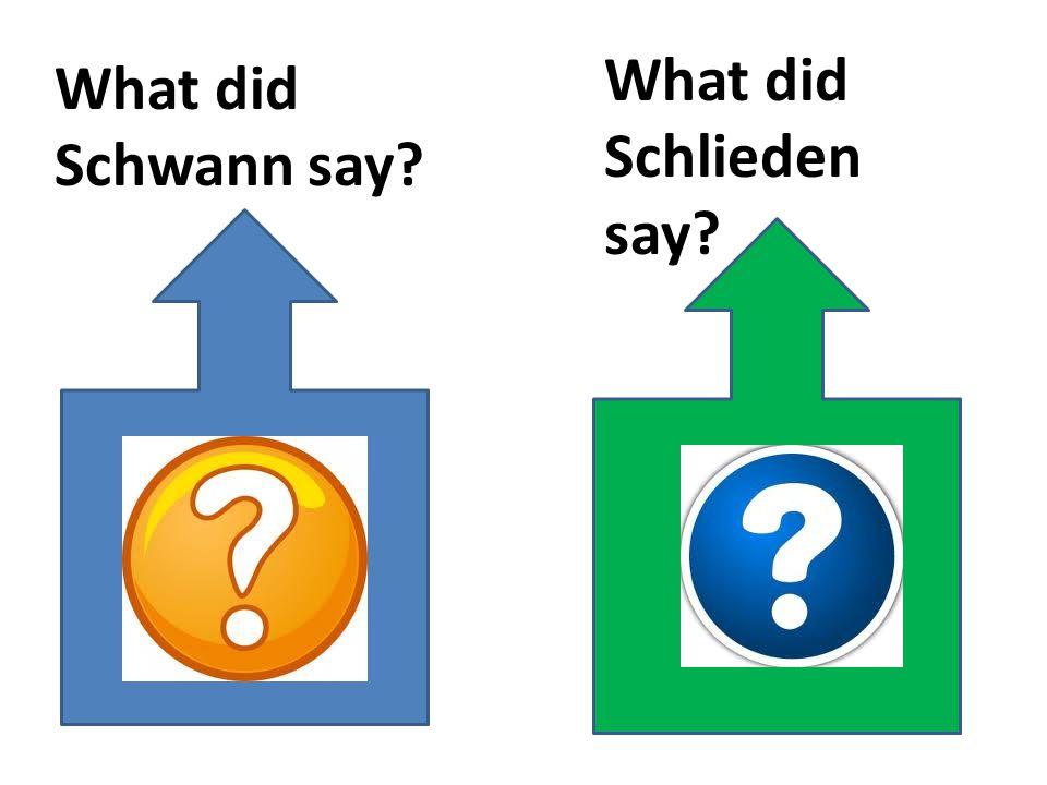 What did Schwann say? What did Schlieden say?