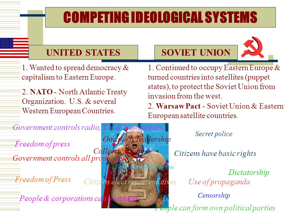 COMPETING IDEOLOGICAL SYSTEMS 1.Wanted to spread democracy & capitalism to Eastern Europe.