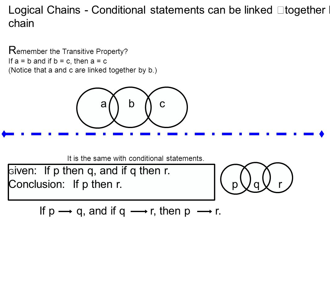 Ch 2 reasoning and logic conditional statements statements in logical chains conditional statements can be linked together like a chain r emember the transitive pooptronica
