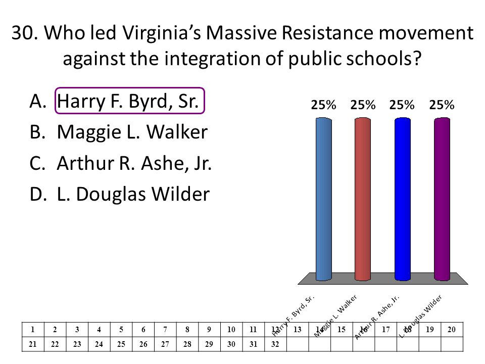 30. Who led Virginia's Massive Resistance movement against the integration of public schools? 1234567891011121314151617181920 212223242526272829303132