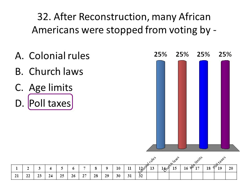 32. After Reconstruction, many African Americans were stopped from voting by - 1234567891011121314151617181920 212223242526272829303132 A.Colonial rul
